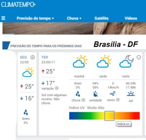 Clima previsto para o dia 23/05